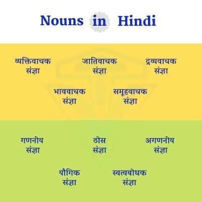 Nouns in Hindi - Types