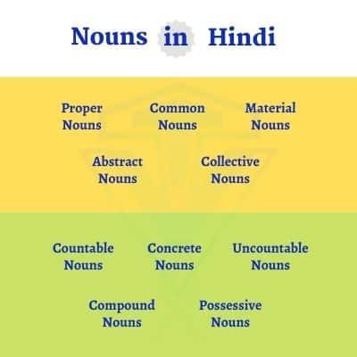 Nouns in Hindi